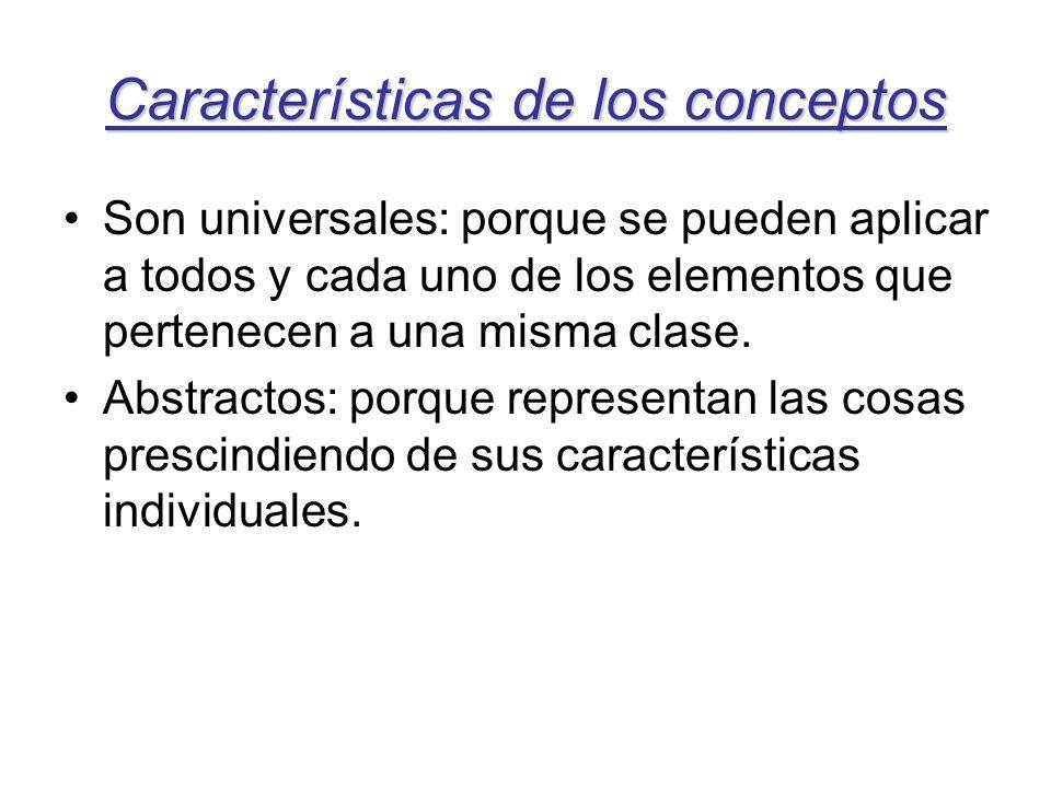 Características de los conceptos Son universales: porque se pueden aplicar a todos y cada uno de los elementos que pertenecen a una misma clase. Abstr