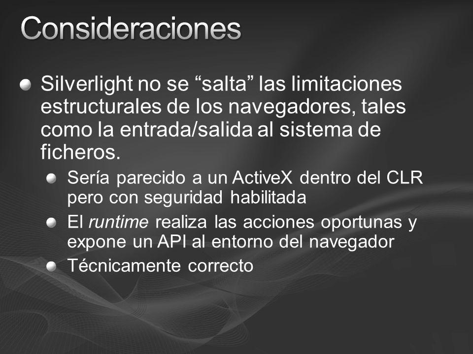 Silverlight no se salta las limitaciones estructurales de los navegadores, tales como la entrada/salida al sistema de ficheros. Sería parecido a un Ac