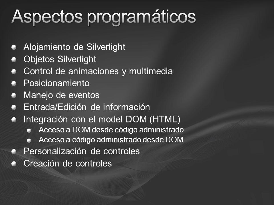 Alojamiento de Silverlight Objetos Silverlight Control de animaciones y multimedia Posicionamiento Manejo de eventos Entrada/Edición de información Integración con el model DOM (HTML) Acceso a DOM desde código administrado Acceso a código administrado desde DOM Personalización de controles Creación de controles