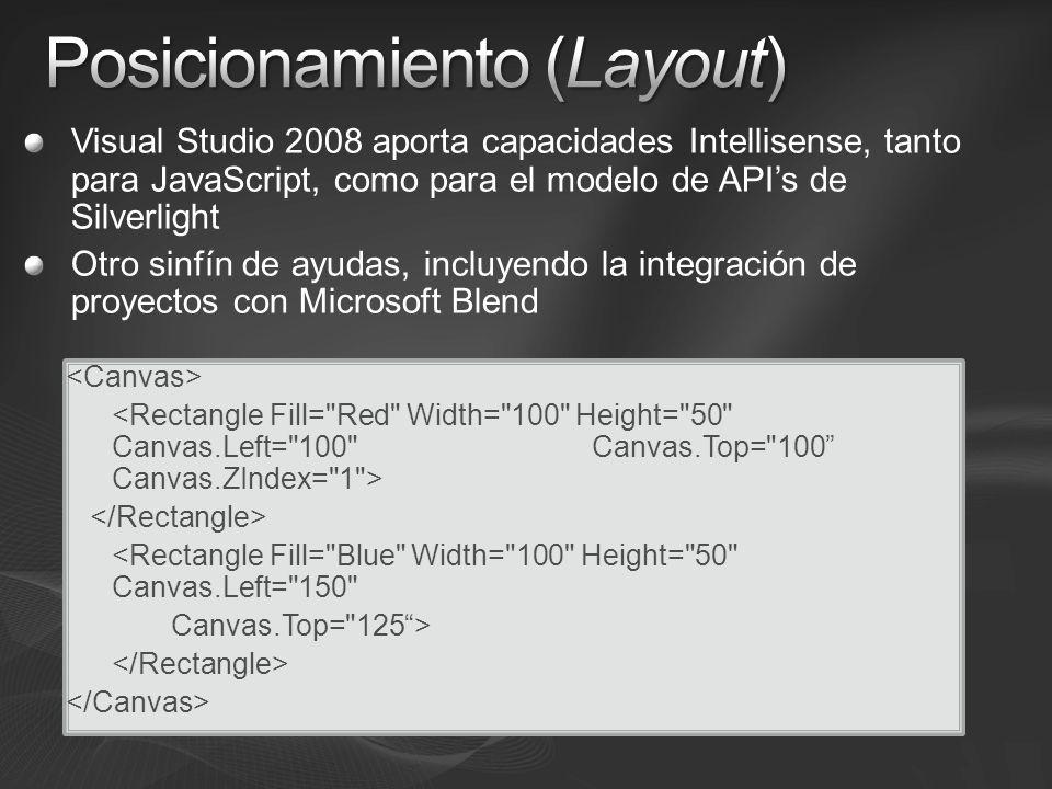 Visual Studio 2008 aporta capacidades Intellisense, tanto para JavaScript, como para el modelo de APIs de Silverlight Otro sinfín de ayudas, incluyendo la integración de proyectos con Microsoft Blend <Rectangle Fill= Blue Width= 100 Height= 50 Canvas.Left= 150 Canvas.Top= 125>