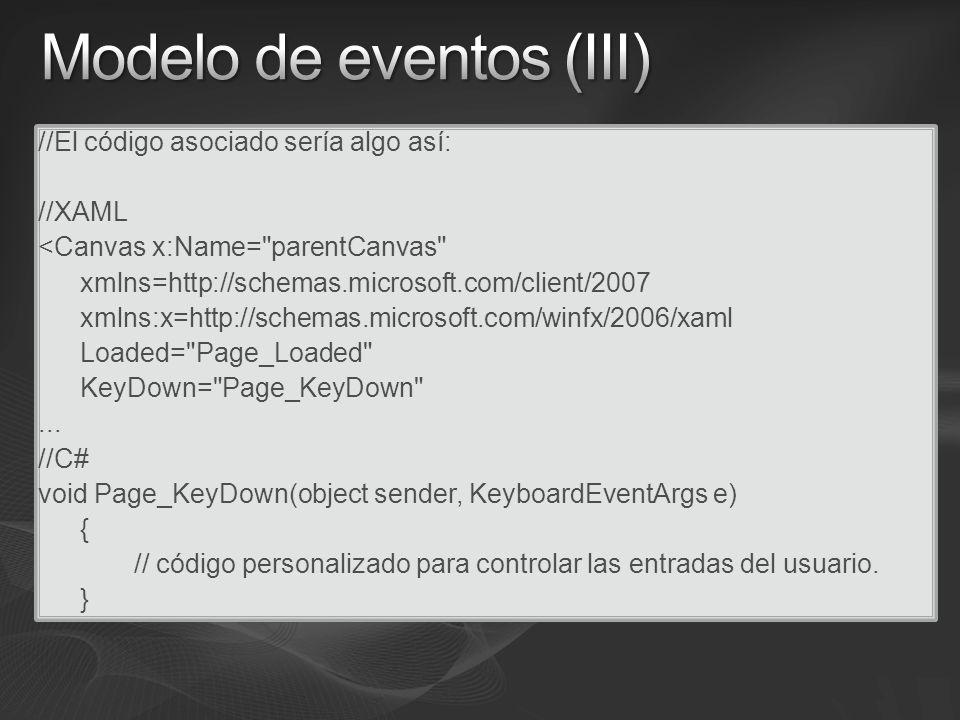 //El código asociado sería algo así: //XAML <Canvas x:Name= parentCanvas xmlns=http://schemas.microsoft.com/client/2007 xmlns:x=http://schemas.microsoft.com/winfx/2006/xaml Loaded= Page_Loaded KeyDown= Page_KeyDown ...