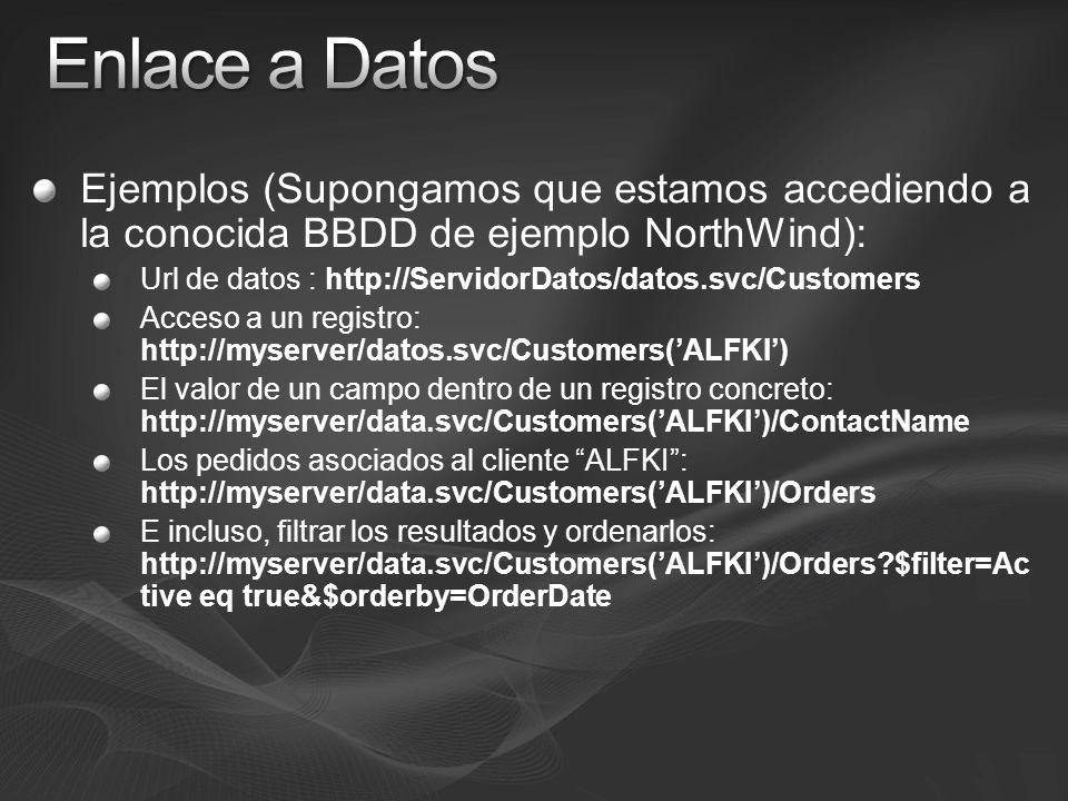 Ejemplos (Supongamos que estamos accediendo a la conocida BBDD de ejemplo NorthWind): Url de datos : http://ServidorDatos/datos.svc/Customers Acceso a un registro: http://myserver/datos.svc/Customers(ALFKI) El valor de un campo dentro de un registro concreto: http://myserver/data.svc/Customers(ALFKI)/ContactName Los pedidos asociados al cliente ALFKI: http://myserver/data.svc/Customers(ALFKI)/Orders E incluso, filtrar los resultados y ordenarlos: http://myserver/data.svc/Customers(ALFKI)/Orders?$filter=Ac tive eq true&$orderby=OrderDate