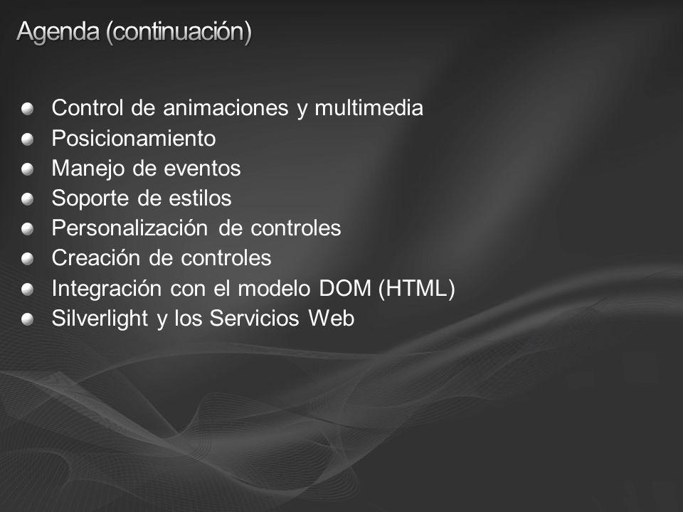 Control de animaciones y multimedia Posicionamiento Manejo de eventos Soporte de estilos Personalización de controles Creación de controles Integración con el modelo DOM (HTML) Silverlight y los Servicios Web