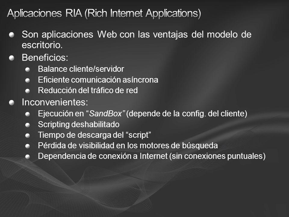 Son aplicaciones Web con las ventajas del modelo de escritorio. Beneficios: Balance cliente/servidor Eficiente comunicación asíncrona Reducción del tr