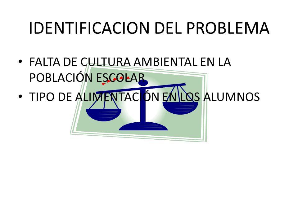 IDENTIFICACION DEL PROBLEMA FALTA DE CULTURA AMBIENTAL EN LA POBLACIÓN ESCOLAR TIPO DE ALIMENTACIÓN EN LOS ALUMNOS