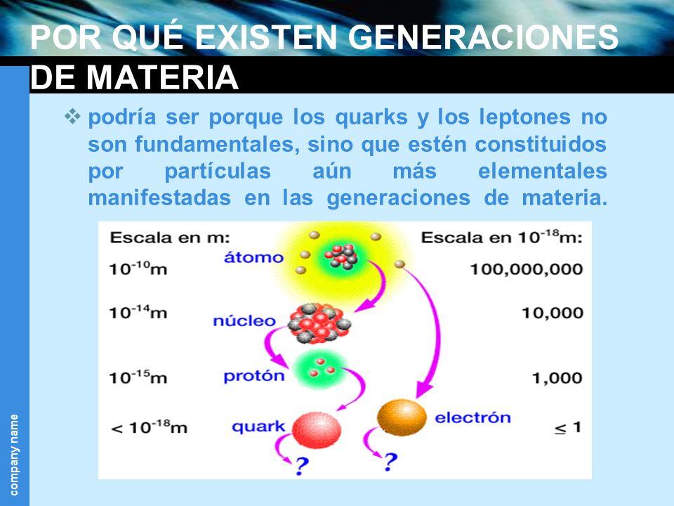 company name POR QUÉ EXISTEN GENERACIONES DE MATERIA podría ser porque los quarks y los leptones no son fundamentales, sino que estén constituidos por
