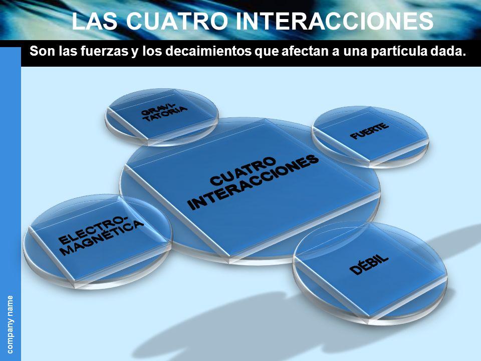 company name LAS CUATRO INTERACCIONES Son las fuerzas y los decaimientos que afectan a una partícula dada.