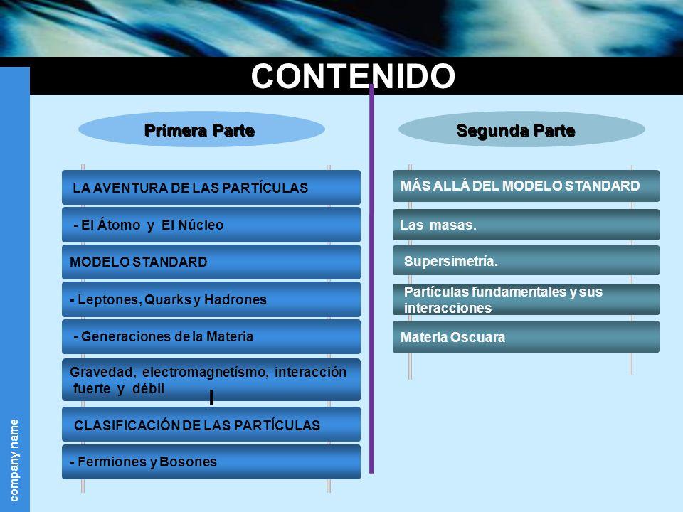 company name CONTENIDO Primera Parte Segunda Parte LA AVENTURA DE LAS PARTÍCULAS Gravedad, electromagnetísmo, interacción fuerte y débil CLASIFICACIÓN