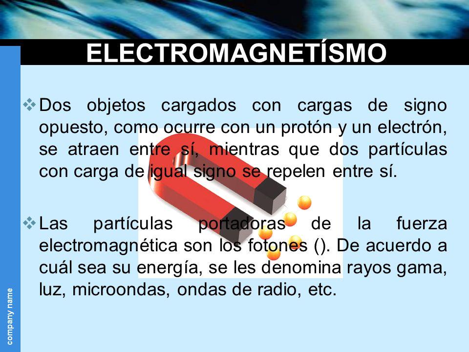 company name ELECTROMAGNETÍSMO Dos objetos cargados con cargas de signo opuesto, como ocurre con un protón y un electrón, se atraen entre sí, mientras