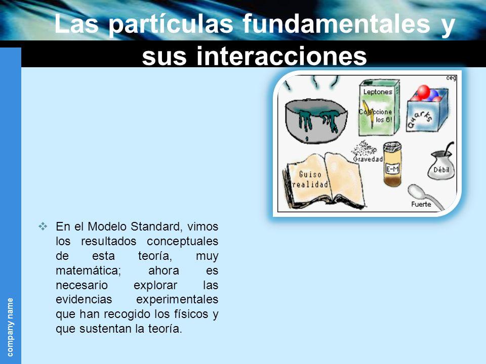 company name Las partículas fundamentales y sus interacciones En el Modelo Standard, vimos los resultados conceptuales de esta teoría, muy matemática;