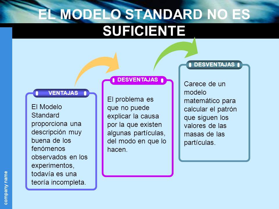 EL MODELO STANDARD NO ES SUFICIENTE DESVENTAJAS VENTAJAS El Modelo Standard proporciona una descripción muy buena de los fenómenos observados en los e