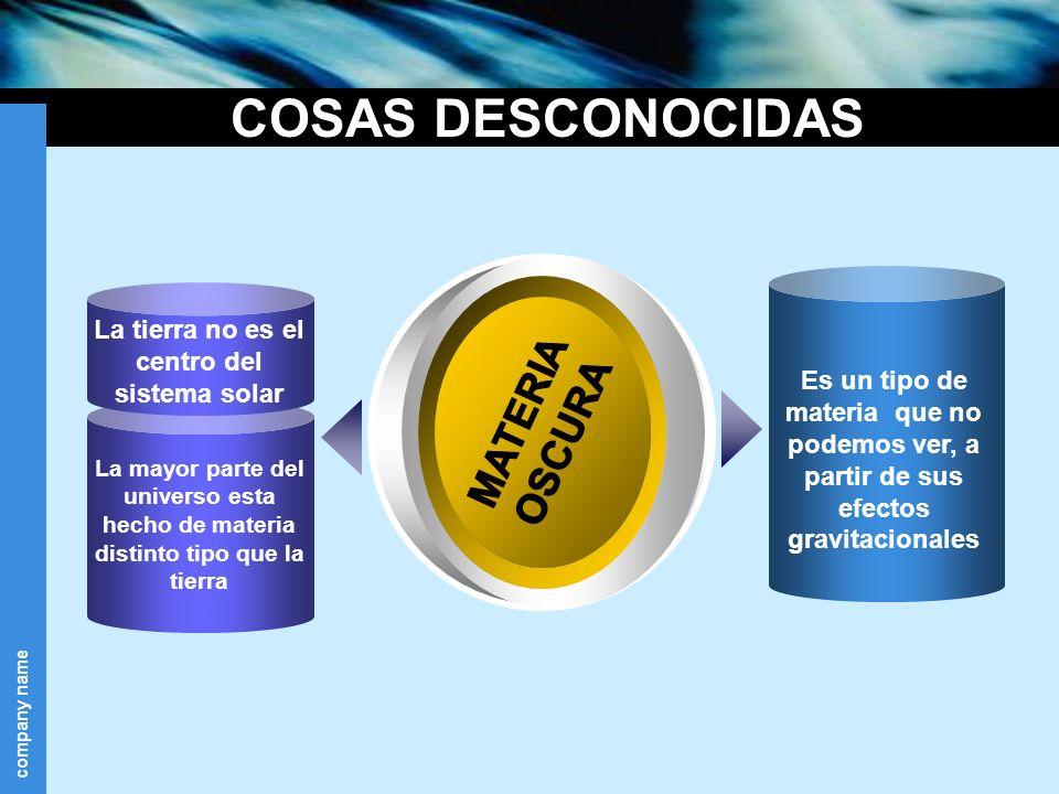 company name COSAS DESCONOCIDAS La mayor parte del universo esta hecho de materia distinto tipo que la tierra La tierra no es el centro del sistema so