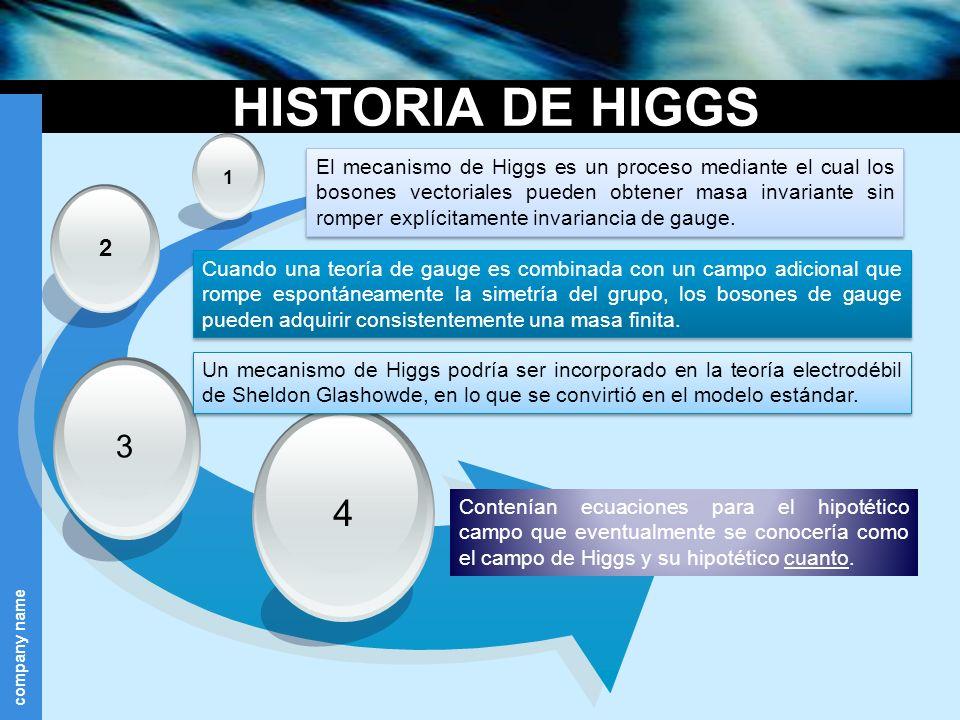 company name HISTORIA DE HIGGS 4 3 2 1 El mecanismo de Higgs es un proceso mediante el cual los bosones vectoriales pueden obtener masa invariante sin