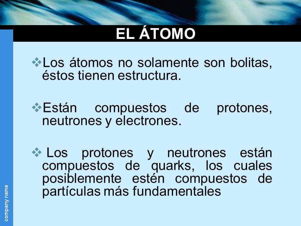 EL ÁTOMO Los átomos no solamente son bolitas, éstos tienen estructura. Están compuestos de protones, neutrones y electrones. Los protones y neutrones