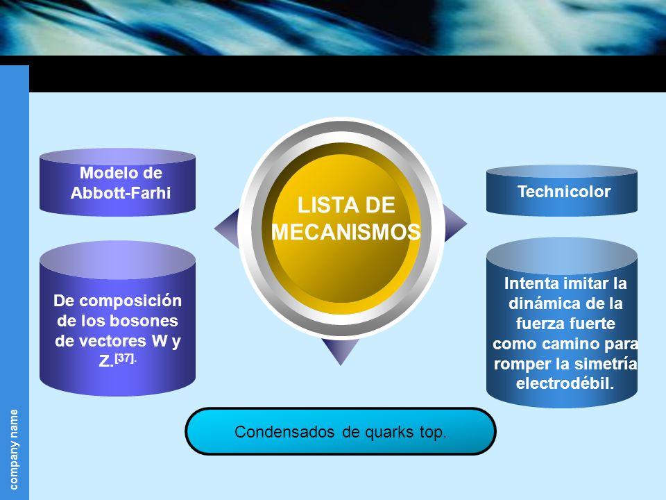 company name LISTA DE MECANISMOS Condensados de quarks top. Modelo de Abbott-Farhi De composición de los bosones de vectores W y Z. [37]. Technicolor