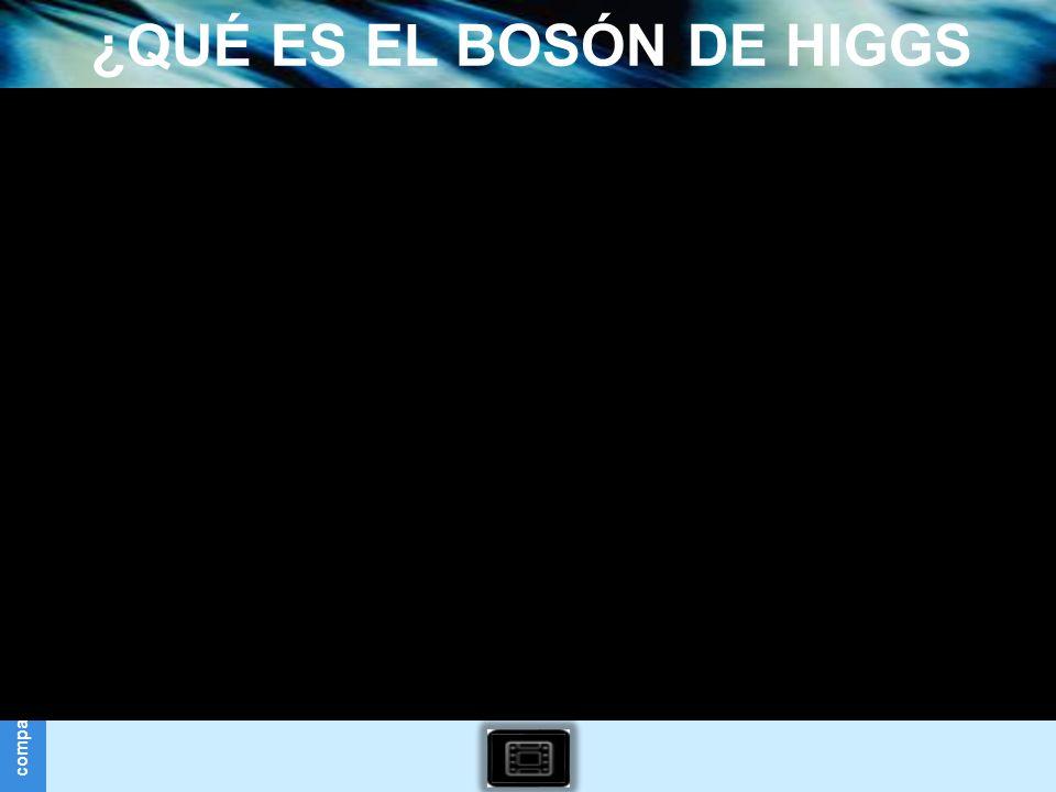 company name ¿QUÉ ES EL BOSÓN DE HIGGS