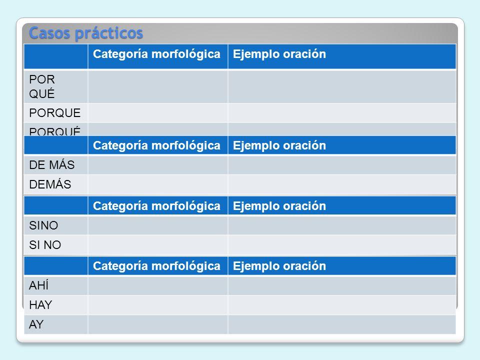 Casos prácticos Categoría morfológicaEjemplo oración POR QUÉ PORQUE PORQUÉ Categoría morfológicaEjemplo oración DE MÁS Categoría morfológicaEjemplo or
