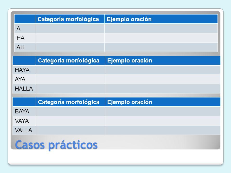 Casos prácticos Categoría morfológicaEjemplo oración A HA AH Categoría morfológicaEjemplo oración HAYA AYA HALLA Categoría morfológicaEjemplo oración