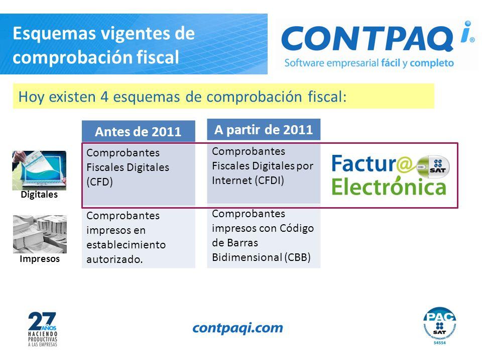 Hoy existen 4 esquemas de comprobación fiscal: Esquemas vigentes de comprobación fiscal Antes de 2011 Comprobantes Fiscales Digitales (CFD) Comprobantes impresos en establecimiento autorizado.