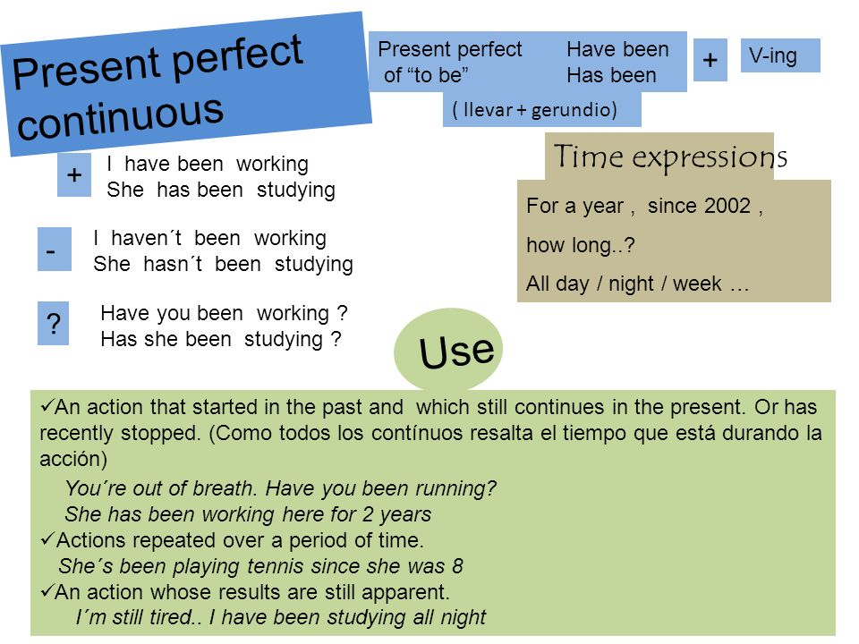 Present perfect continuous Present perfect of to be Have been Has been + V-ing + - ? I have been working She has been studying I haven´t been working