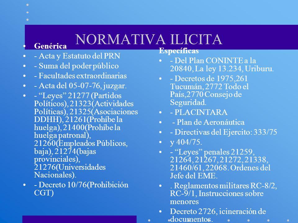 NORMATIVA ILICITA Genérica - Acta y Estatuto del PRN - Suma del poder público - Facultades extraordinarias - Acta del 05-07-76, juzgar. - Leyes 21277
