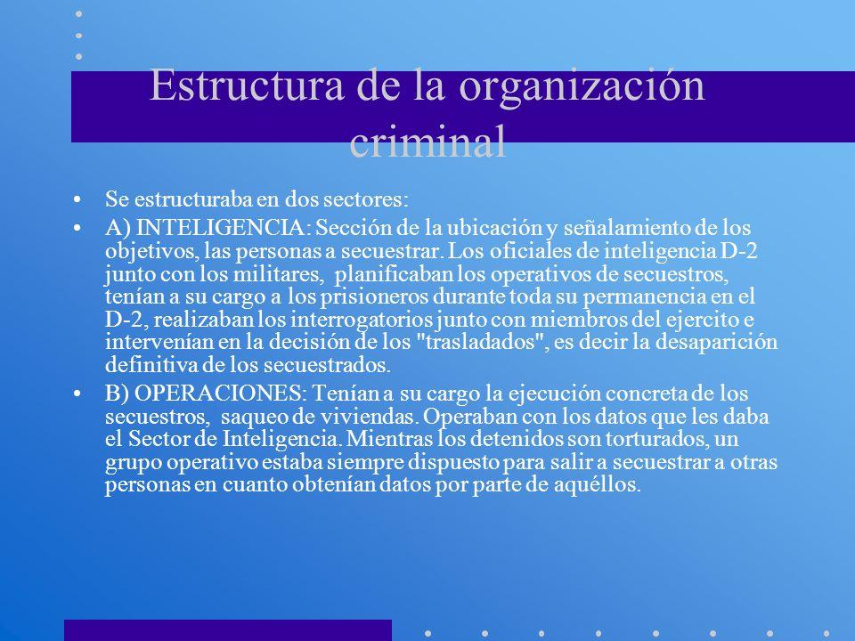 Estructura de la organización criminal Se estructuraba en dos sectores: A) INTELIGENCIA: Sección de la ubicación y señalamiento de los objetivos, las