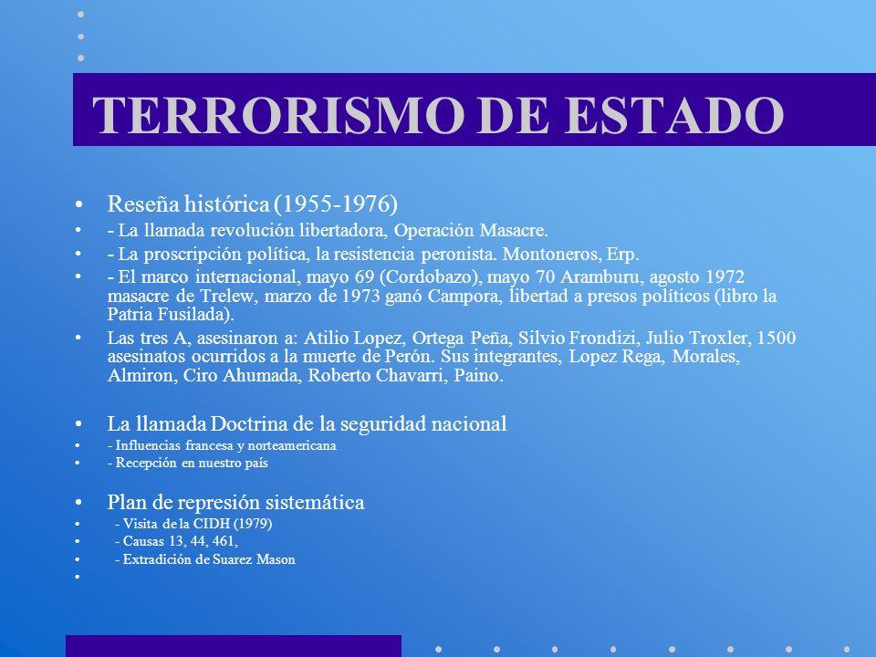 TERRORISMO DE ESTADO Reseña histórica (1955-1976) - La llamada revolución libertadora, Operación Masacre. - La proscripción política, la resistencia p