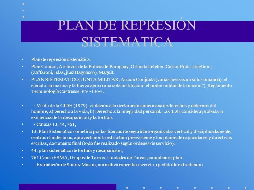 PLAN DE REPRESIÓN SISTEMATICA Plan de represión sistemática Plan Condor, Archivos de la Policía de Paraguay, Orlando Letelier, Carlos Prats, Leigthon,