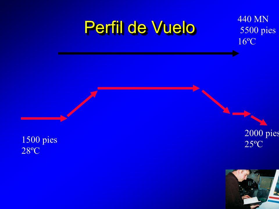 Perfil de Vuelo 440 MN 5500 pies 16ºC 1500 pies 28ºC 2000 pies 25ºC