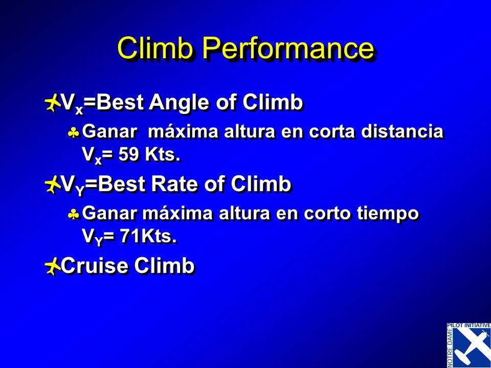 Climb Performance V x =Best Angle of Climb Ganar máxima altura en corta distancia V x = 59 Kts. V Y =Best Rate of Climb Ganar máxima altura en corto t