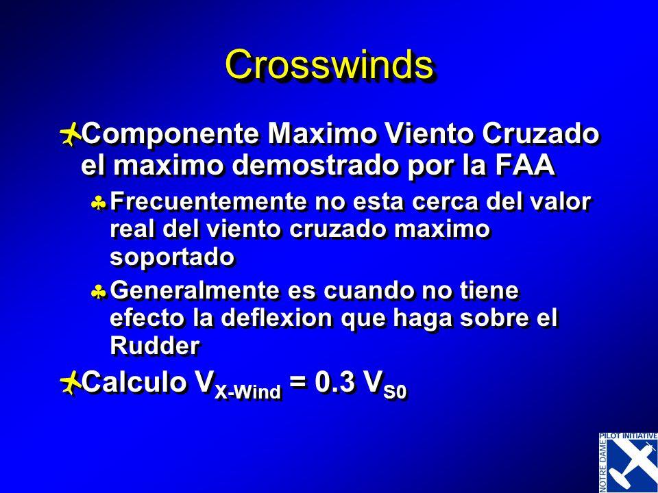 CrosswindsCrosswinds Componente Maximo Viento Cruzado el maximo demostrado por la FAA Frecuentemente no esta cerca del valor real del viento cruzado m