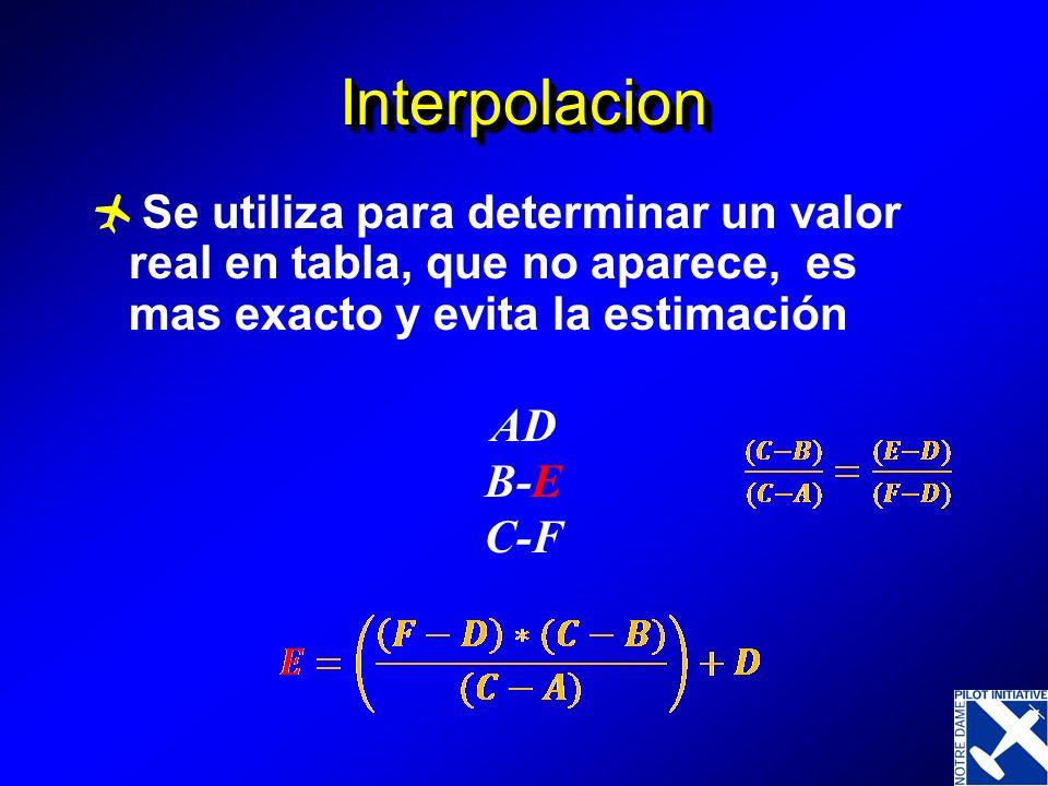 InterpolacionInterpolacion Se utiliza para determinar un valor real en tabla, que no aparece, es mas exacto y evita la estimación AD B-E C-F