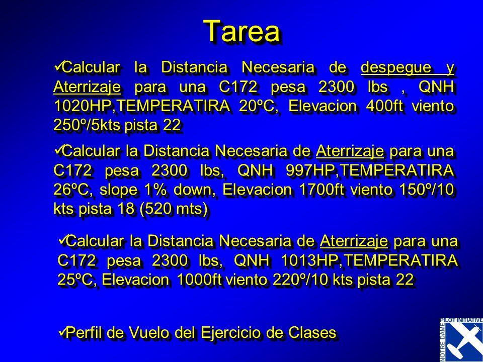 TareaTarea Calcular la Distancia Necesaria de despegue y Aterrizaje para una C172 pesa 2300 lbs, QNH 1020HP,TEMPERATIRA 20ºC, Elevacion 400ft viento 2