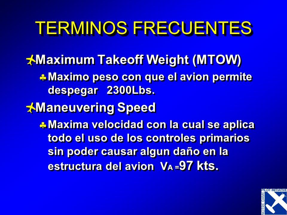TERMINOS FRECUENTES Maximum Takeoff Weight (MTOW) Maximo peso con que el avion permite despegar 2300Lbs. Maneuvering Speed Maxima velocidad con la cua