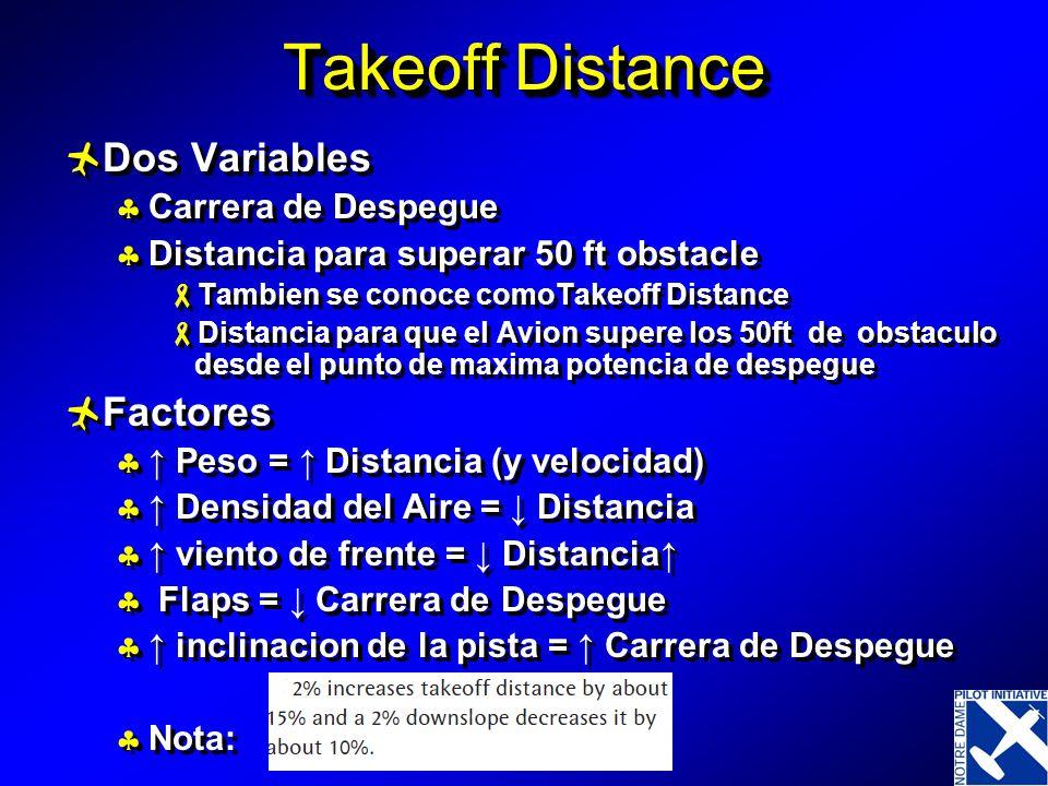 Takeoff Distance Dos Variables Carrera de Despegue Distancia para superar 50 ft obstacle Tambien se conoce comoTakeoff Distance Distancia para que el