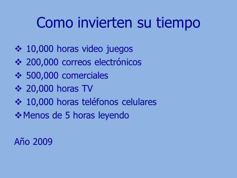 Como invierten su tiempo 10,000 horas video juegos 200,000 correos electrónicos 500,000 comerciales 20,000 horas TV 10,000 horas teléfonos celulares M