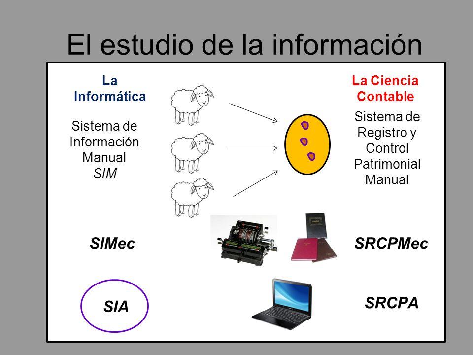 El estudio de la información 2 Sistema de Información Manual SIM Sistema de Registro y Control Patrimonial Manual La Informática La Ciencia Contable S