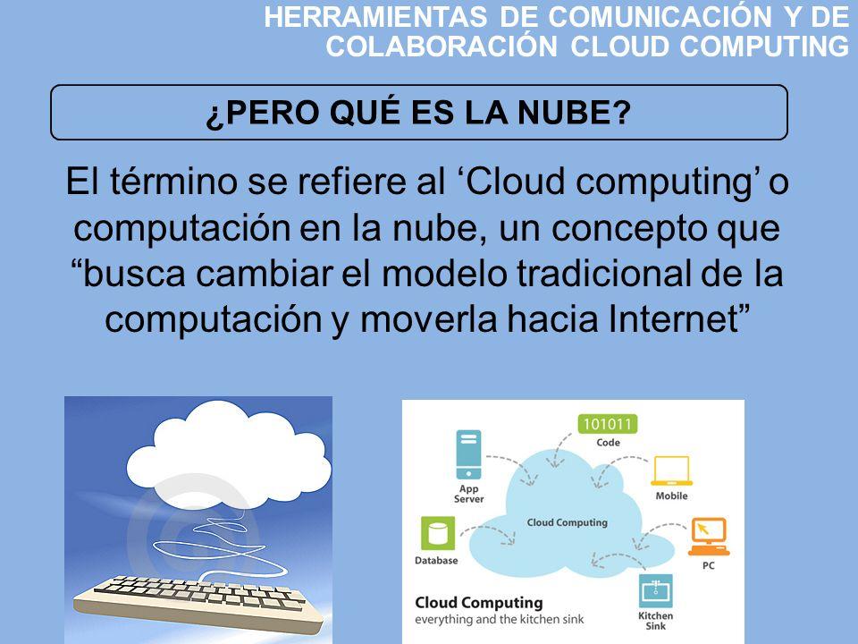 HERRAMIENTAS DE COMUNICACIÓN Y DE COLABORACIÓN CLOUD COMPUTING ¿PERO QUÉ ES LA NUBE? El término se refiere al Cloud computing o computación en la nube