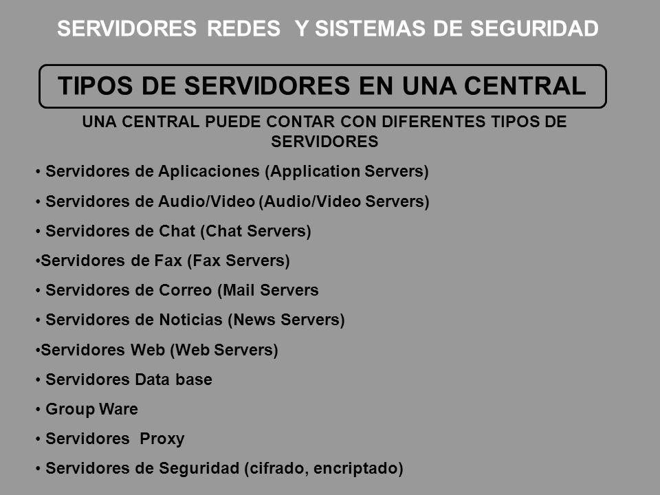 TIPOS DE SERVIDORES EN UNA CENTRAL UNA CENTRAL PUEDE CONTAR CON DIFERENTES TIPOS DE SERVIDORES Servidores de Aplicaciones (Application Servers) Servid