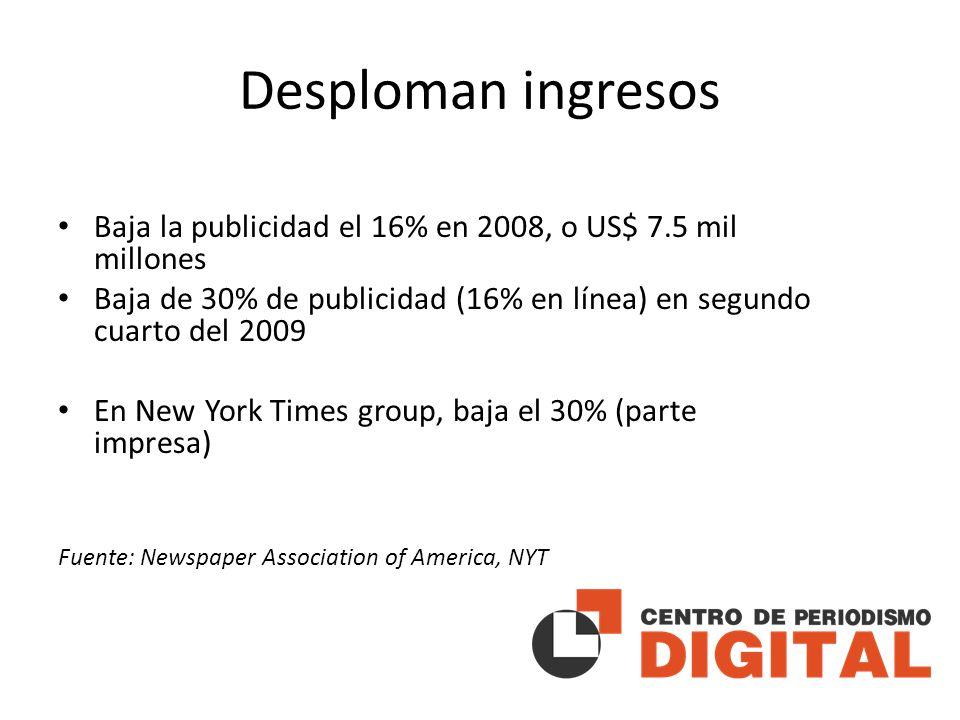 Desploman ingresos Baja la publicidad el 16% en 2008, o US$ 7.5 mil millones Baja de 30% de publicidad (16% en línea) en segundo cuarto del 2009 En New York Times group, baja el 30% (parte impresa) Fuente: Newspaper Association of America, NYT