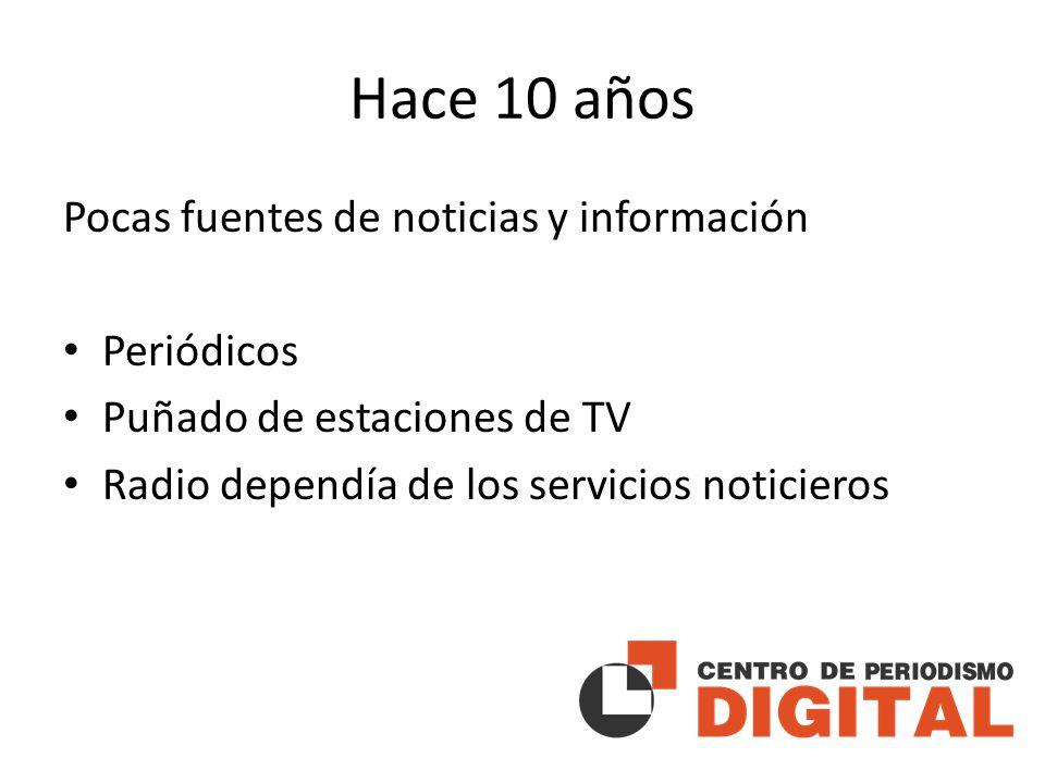 Hace 10 años Pocas fuentes de noticias y información Periódicos Puñado de estaciones de TV Radio dependía de los servicios noticieros