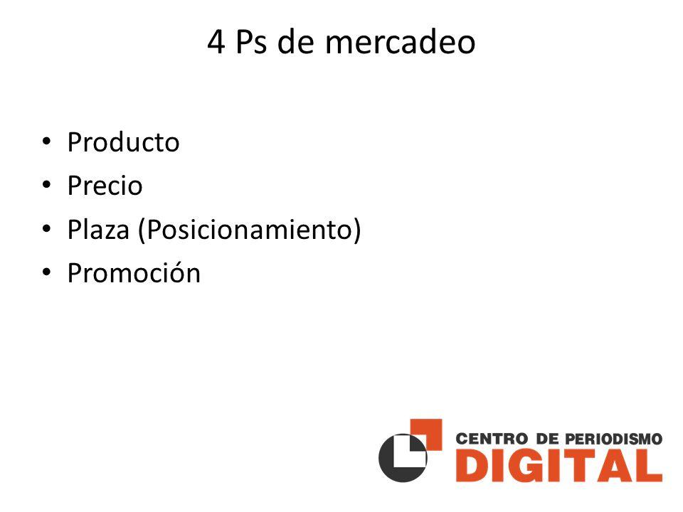 4 Ps de mercadeo Producto Precio Plaza (Posicionamiento) Promoción