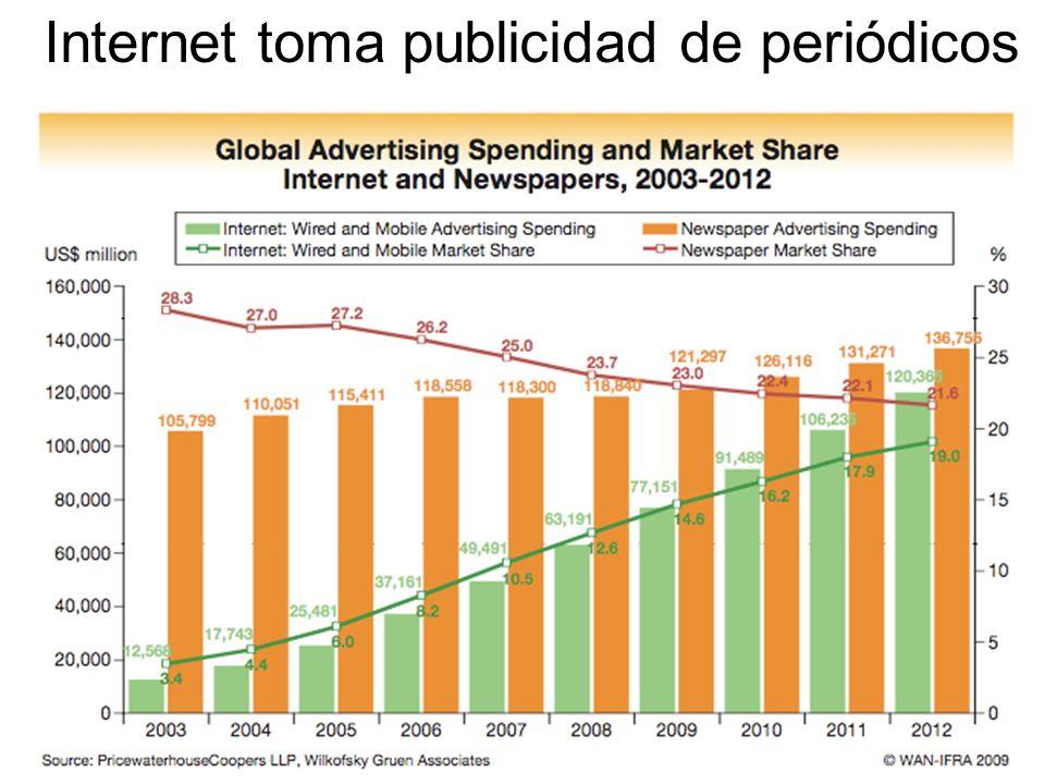 El ambiente mediático Despidos, bancarotas, fusiones (Tribune, El País) Medios en nichos están prosperando