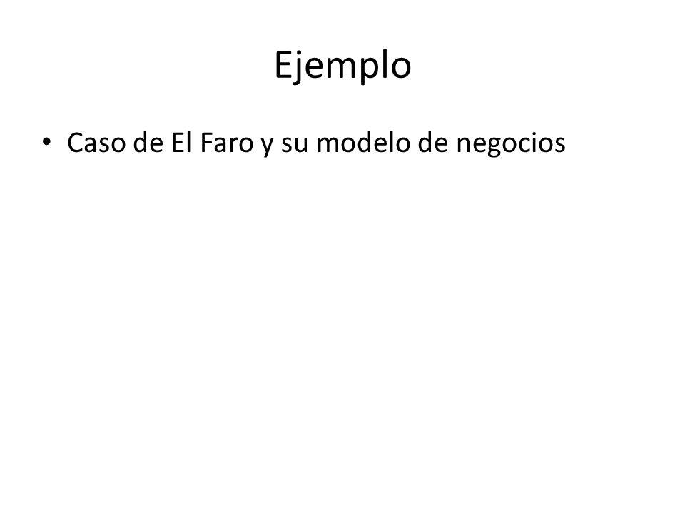 Ejemplo Caso de El Faro y su modelo de negocios