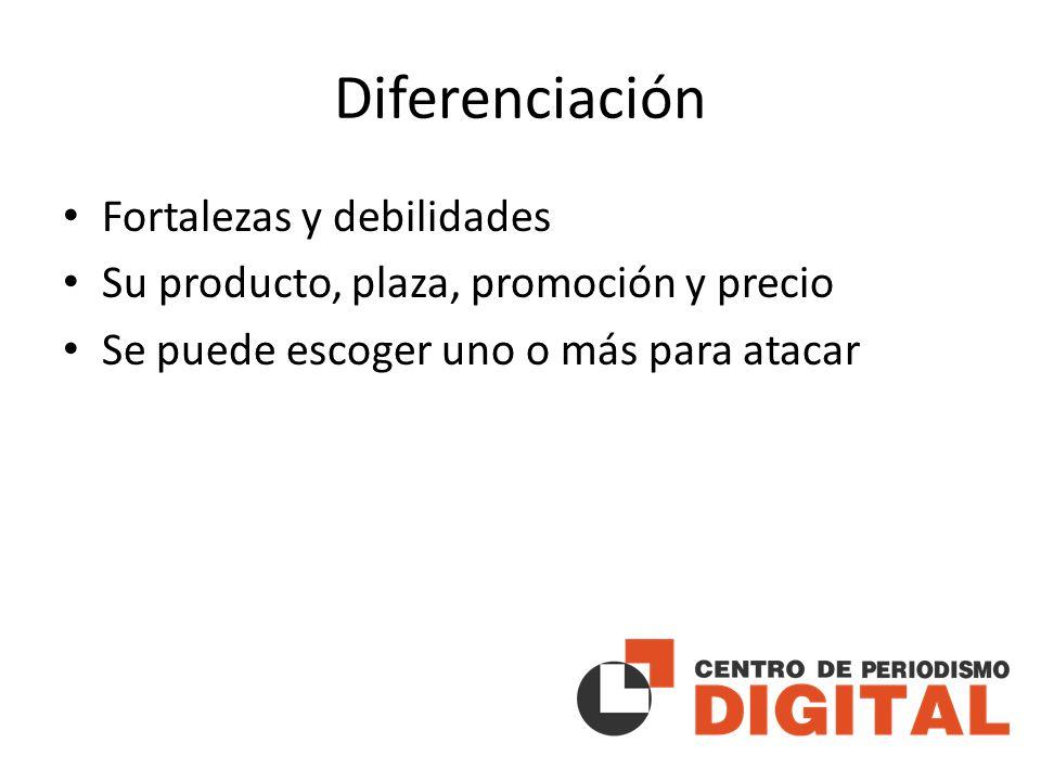Diferenciación Fortalezas y debilidades Su producto, plaza, promoción y precio Se puede escoger uno o más para atacar