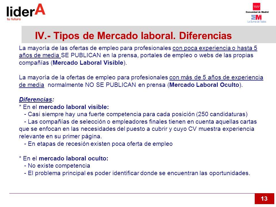 13 IV.- Tipos de Mercado laboral. Diferencias La mayoría de las ofertas de empleo para profesionales con poca experiencia o hasta 5 años de media SE P
