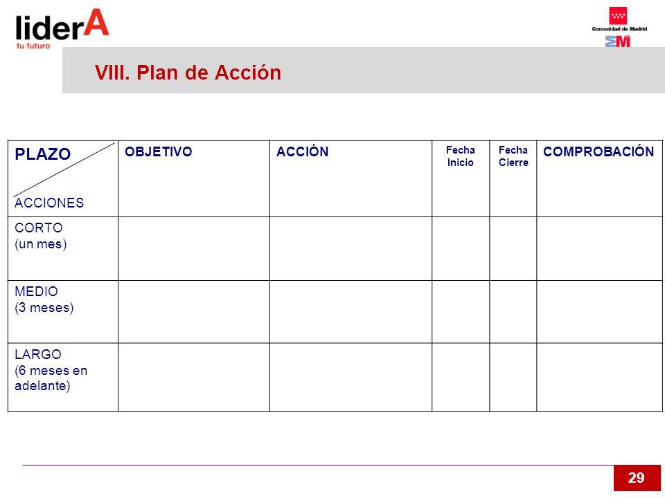 29 VIII. Plan de Acción PLAZO ACCIONES OBJETIVOACCIÓN Fecha Inicio Fecha Cierre COMPROBACIÓN CORTO (un mes) MEDIO (3 meses) LARGO (6 meses en adelante
