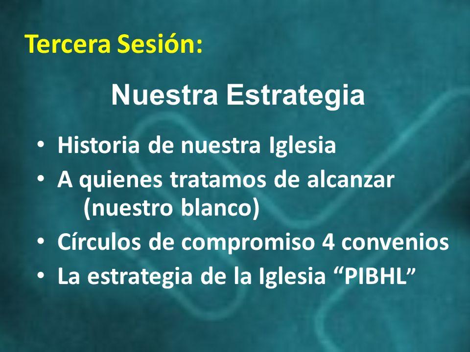 Tercera Sesión: Nuestra Estrategia Historia de nuestra Iglesia A quienes tratamos de alcanzar (nuestro blanco) Círculos de compromiso 4 convenios La estrategia de la Iglesia PIBHL