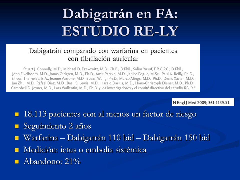 Dabigatrán en FA: ESTUDIO RE-LY 18.113 pacientes con al menos un factor de riesgo 18.113 pacientes con al menos un factor de riesgo Seguimiento 2 años