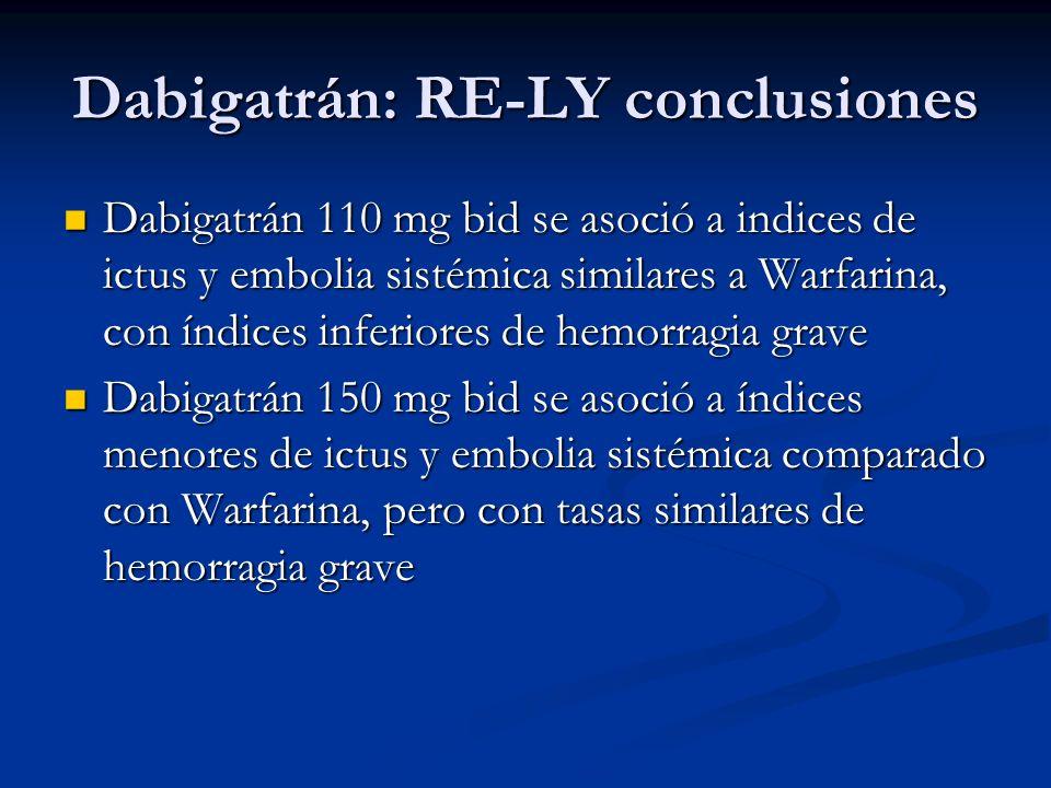 Dabigatrán: RE-LY conclusiones Dabigatrán 110 mg bid se asoció a indices de ictus y embolia sistémica similares a Warfarina, con índices inferiores de